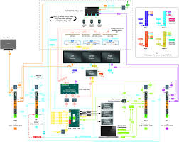 hdmi to rca cable wiring diagram floralfrocks