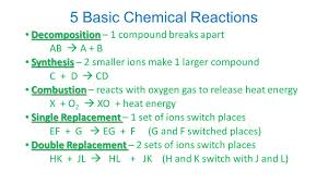 chemical reactions and balancing chemical equations ppt download