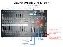 dmx light board controller light controller manual