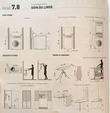 taux humidite chambre taux humidite chambre 53 best 06 equipement images on
