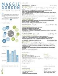 Resume Portfolio Examples by Resume Title Block Resume Portfolio Ideas Pinterest Design