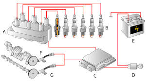 dis distributorless ignition system replace the distributor