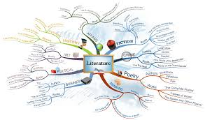 Age Of Consent Map How To Mind Map Imindmap Mind Mapping