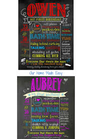 How To Hang Posters Without Damaging Walls by How To Make A Birthday Chalkboard Without Photoshop Our Home
