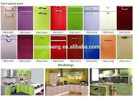 Inexpensive Modern Kitchen Cabinets Stunning Affordable Modern Kitchen Cabinets Cool Discount For