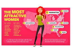 here s where america s most and least attractive live