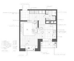 studio apartment design ideas 500 sq ft studio apartment design ideas home dzn home dzn