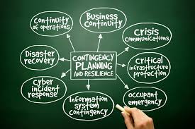 business continuity plan template for small business the difference between disaster recovery and business continuity disaster recovery and business continuity