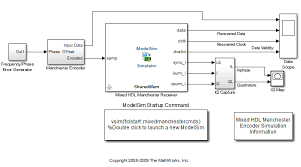 Test Benches In Vhdl Simulink As A Test Bench Matlab U0026 Simulink