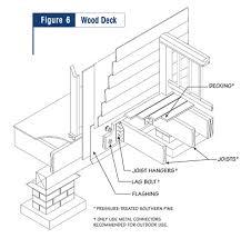 Raised Patio Construction Decks U0026 Porches Raised Floor Living