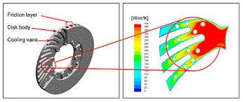 carbon ceramic brake disks sgl carbon