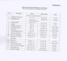 all india postal employees union c andhra pradesh circle