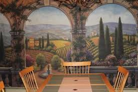 Wall Mural In Dining Room - Dining room mural