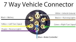 trailer wiring color code 7 way pinout useful picture wire