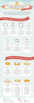 rings that say what does your engagement ring say about your relationship