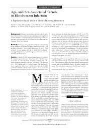 Age And Associated Trends In Bloodstream Infection