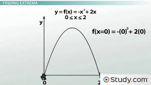 Calculus Optimization Word Problems Worksheet Using Differentiation To Find Maximum And Minimum Values Video