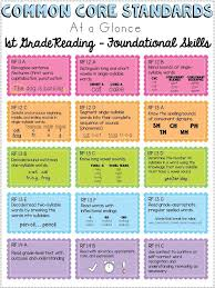 free first grade common core reading standards at a glance pages