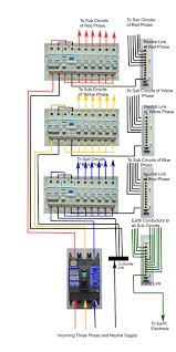 interesting diy wiring a three phase consumer unit distribution