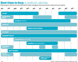 where can i buy a calendar seafood buying tips sunset magazine
