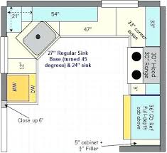 36 inch corner cabinet dimensions of a corner sink base cabinet 36 inch corner sink base
