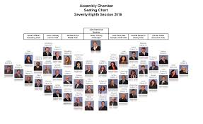 us senate floor plan chamber seating chart nevada state assembly