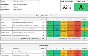 Supplier Scorecard Template Excel Free Tool Friday Supplier Scorecard Template Neal Lober Pulse