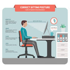 Computer Desk Posture Correct Sitting Posture On Computer Desk Visual Ly