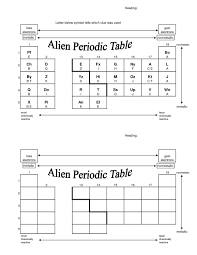 show me the periodic table lesson plans alien periodic table periodic diagrams science