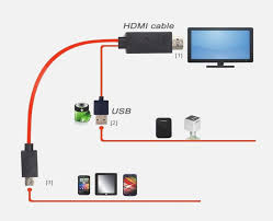micro usb wiring schematic wiring diagrams