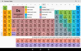 Periodic Table Tungsten W Periodic Table Pictures To Pin On Pinterest Clanek