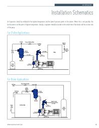 mazda b2200 stereo wiring diagram tamahuproject org