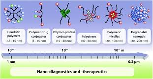 new approaches from nanomedicine for treating leishmaniasis