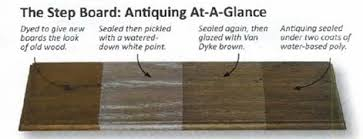 How To Age Wood With Paint And Stain Simply Swider 4 step antique finish tutorial wood stained weathered