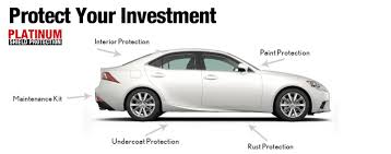 lexus service kit protect your vehicle investment lexus of richmond hill