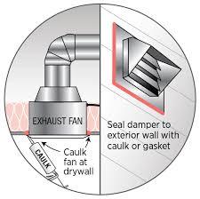 Bathroom Exhaust Fan Sidewall Innovative Delightful Kitchen Exhaust Fan Air Sealing Bathroom And