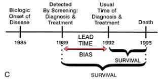 10 6 screening biases stat 507