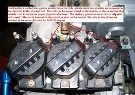 pontiac grand prix parts diagram pontiac grand prix engine diagram