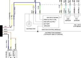 distributor wiring harness on distributor images free download