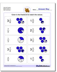 Core Values Worksheet Draw Simple Fractions
