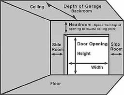 Overhead Door Clearance Garage Door Sizes What Are Common Width And Height