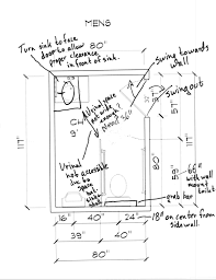 accessible bathroom design ideas download bathroom design guidelines gurdjieffouspensky com