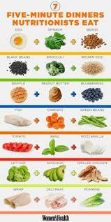 a 7 day 1200 calorie meal plan lose 20 pounds fast lose 20