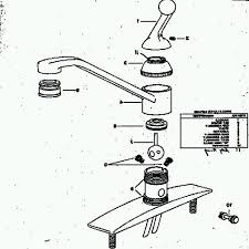 moen single handle kitchen faucet repair diagram kenangorgun com