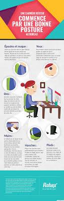posture au bureau l infographie du jour la bonne posture à adopter au bureau pour
