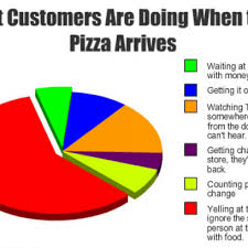 Pizza Delivery Meme - what customers do when the pizza delivery man is at the door