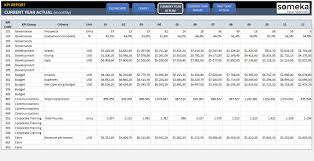 Kpi Report Template Excel Kpi Dashboard In Excel Alternatives And Similar Software