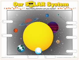 name the planets worksheet education com
