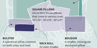 How To Arrange Pillows On King Bed Finally A Basic Guide To All Those Decorative Pillows Huffpost