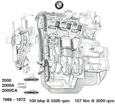 engine diagram bmw engine wiring diagrams instruction